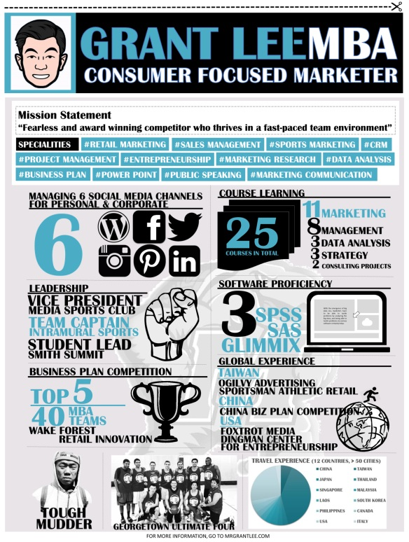Grant Lee_Consumer Focused Marketer